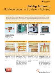 Feuern Mit Holz Gewusst Wie Pdf Kostenfreier Download