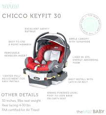 keyfit 30 infant insert infant review chicco keyfit 30 infant car seat replacement covers