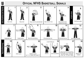 Basketball Referee Basic Signals Basketball Workouts