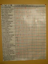 4 Person Chore Chart The Chore Chart Musings Of A Mountain Mama