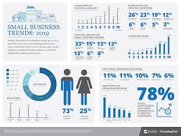 Small Business Stats 2019 Tips On How To Launch A