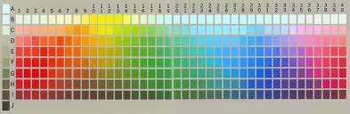 Savage Color Chart Pdf Basic Color Terms Their Universality And Evolution Brent