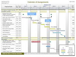 project management free templates free project management templates for education aec software