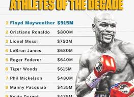 Floyd Mayweather Tops Forbes List Of Highest Paid Athletes ...
