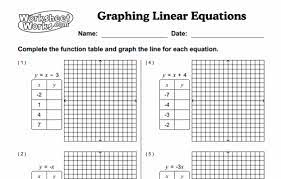 linear equations and their graphs