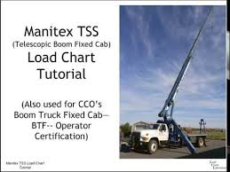 Manitex Tss Load Chart Tutorial