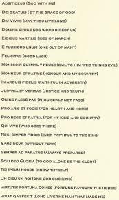 Latin Quotes Linguarum Pinterest Latin Quotes Latin Phrases A