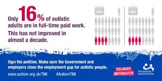 autistic employment close the autism employment gap only 16 of autistic adults are in