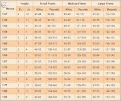 New Army Pt Test Score Chart 2018 Elegant Usmc Pft Chart