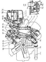 Система охлаждения двигателя КАМАЗ Реферат Система охлаждения двигателя жидкостная закрытого типа с принудительной циркуляцией охлаждающей жидкости Основными элементами системы рис