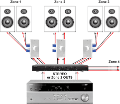 using a speaker selector switch for whole home audio audiogurus Whole House Speaker Wiring Diagram speaker selector switch volume controls