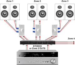 speaker volume control wiring wire center \u2022 70V Speaker Wiring Diagram using a speaker selector switch for whole home audio audiogurus rh audiogurus com 70 volt speaker volume control wiring diagram volume control diagram