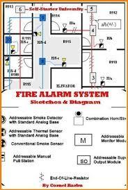 126 best safety alarm images on pinterest safety, fire alarm how does elevator shunt trip work at Fire Alarm Elevator Wiring Diagram