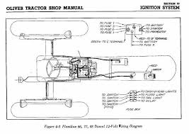 Wiring Diagram Ford Tractor – The Wiring Diagram – readingrat.net