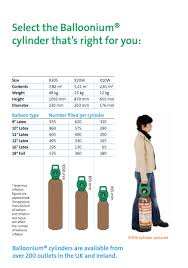 Helium Tank Size Chart The Very Best Balloon Blog Helium And A Little Of What You