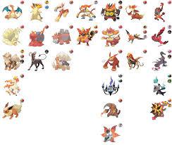 Described Pokemon Torkoal Evolution Chart Pokemon Wurmple