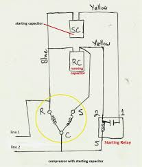 air conditioner wiring diagram at window type aircon katherinemarie me wiring diagram of split type aircon window type aircon wiring diagram fitfathers me in