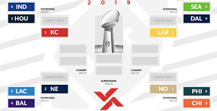 Hockey Playoff Standings Chart Printable 2019 Nfl Playoffs Bracket Who Will Win Super