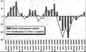 Реферат Характеристика и оценка качества корпоративного  Характеристика и оценка качества корпоративного управления в ОАО amp quot Газпром Нефть amp