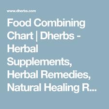 Food Combining Chart Dherbs Herbal Supplements Herbal