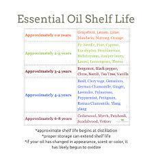 Essential Oil Shelf Life Chart Essentialoilblogging