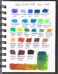 Vangogh Oil Pastels Product Review