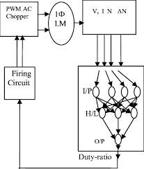 block diagram of single phase induction