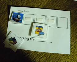 Token Boards For Reinforcing Behavior In Classroom