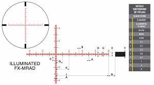 Testing The Nikon Black Fx1000 Riflescope At One Mile Plus