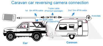 4 pin reversing camera wiring 4 image wiring diagram caravan wiring diagram for reversing camera caravan on 4 pin reversing camera wiring