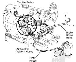 vacuum hose diagrams 1994 2000 fwd turbos
