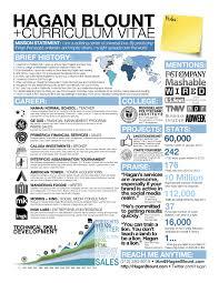 Infographic Resume Cia3indiacom