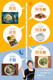 200 キロカロリー 運動