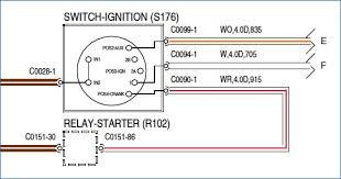 starter relay wiring diagram bestharleylinksfo