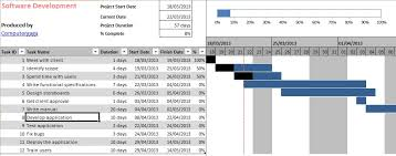 Gantt Chart Excel 2007 Tutorial Excel Gantt Chart Template For Tracking Project Tasks