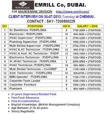Emrill Co Dubai Job Vacancies Gulf Jobs For Malayalees