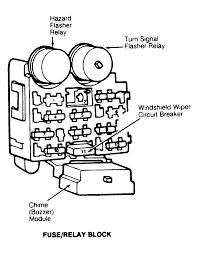 Jeep turn signal flasher location mercedes benz 190e fuse box diagram at freeautoresponder co