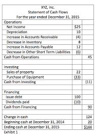 Excel Cash Flow Diagram Cash Flow Formula Diagram Best Secret Wiring Diagram