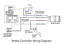 brake force electric brake controller wiring diagram unique 51 brake force electric brake controller wiring diagram fresh trailer brake wiring diagram 4 pin electric controller
