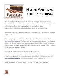 Native American Flute Notes Chart Native American Flute Fingerings Pdf File Flutopedia Com