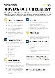 Apartment Checklist Pdf New Apartment Checklist 9 Free Word