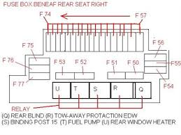solved need to know what fuse fixya 2004 Mercedes S500 Fuse Box Diagram rear seat box 2004 mercedes s500 fuse box diagram