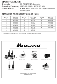 Midland Radio Frequency Chart Specifications Gmrs Frs Frequency Chart Mhz Midland