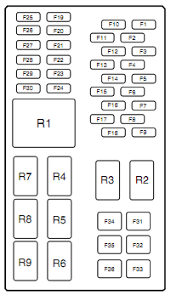 flasher relay? led turn signals 2015 Ford Fiesta Fuse Box Diagram the fuse panel is located behind the glove box see page 256, 257, 258, & 259 2013 Ford Fiesta Fuse Box Diagram