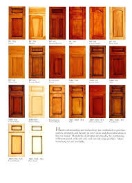 kitchen cabinet door styles cabinet door styles house ideals pictures of diffe styles of kitchen cabinets kitchen cabinet door styles