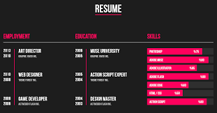 resume web templates personal resume muse web template by barisintepe themeforest