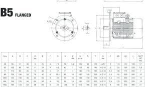Baldor Nema Frame Size Chart Oceanfur23 Com
