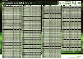 Car Refrigerant Capacity Chart Valeo Refrigerant Gas 2012 2013 Poster 955601
