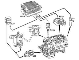 On my mercedes 1998 slk230 i am getting the following obdii codes mercedes 230 kompressor slk 230 ac diagram