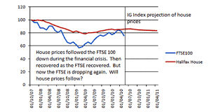 How To Profit From Falling House Prices - Moneyweek